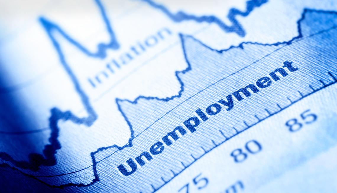 Doprinos za nezaposlenost