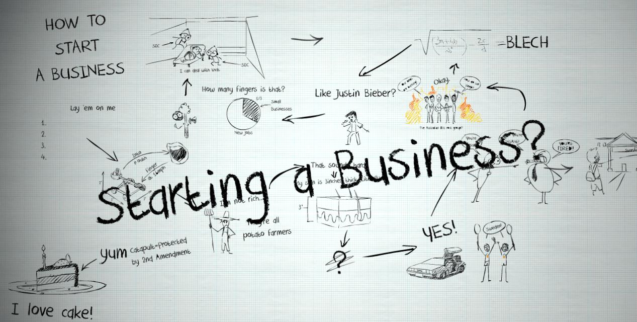 Osnivanje firmi